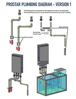 ProStar Models - Plumbing - Version 1 jp