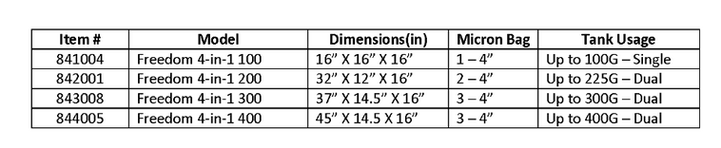 Tables with info on sump s_edited.png