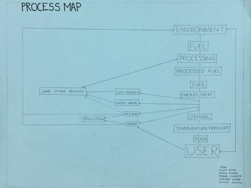 19 May | Multi-Source Based Chulha