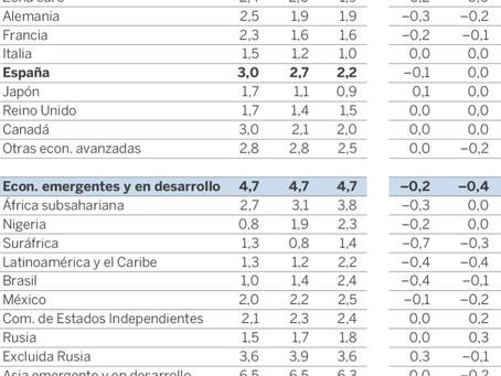 Escenario Global según El FMI en la Reunión Anual, nada alentadora.