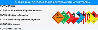Clasificacion de Productos.jpg