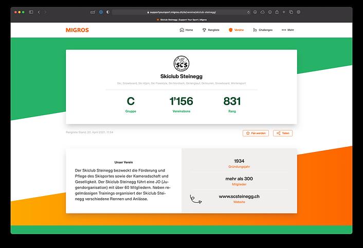 migros-support-your-sport-2021-resultat.