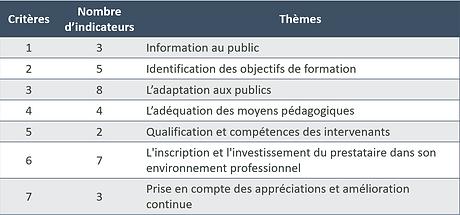Tableau indicateurs qualite 2.PNG