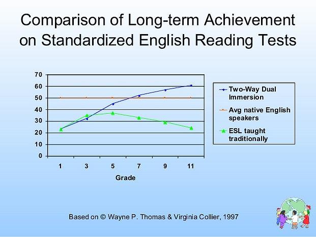 bilingualisms-benefits-6-638.jpg