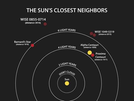 Possível exoplaneta potencialmente habitável é descoberto 'próximo' à Terra