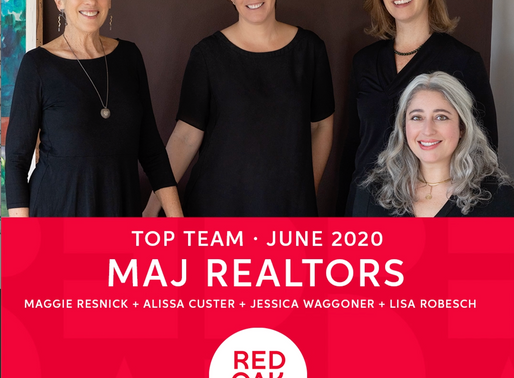 Top Team for June 2020!