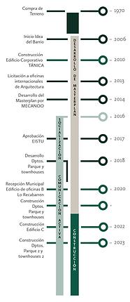 Li%CC%81nea-de-tiempo-LR_2020.12.04-02.p
