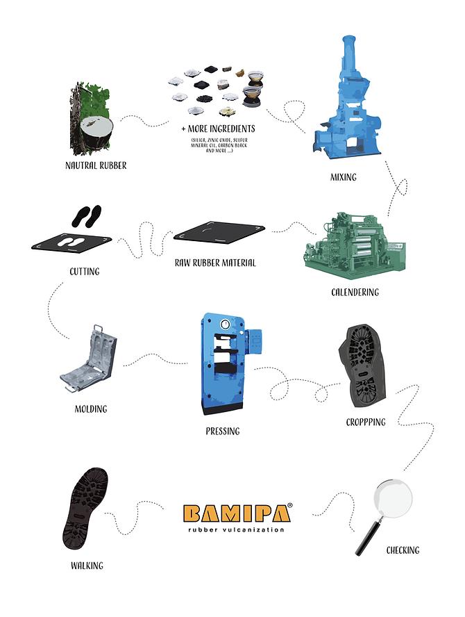 schema bamipa-01.png