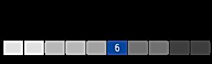 Shinn Kiteboards Flex Rating