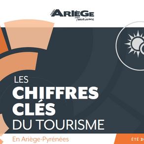 Les chiffres clés de l'été 2017 en Ariège Pyrénées !