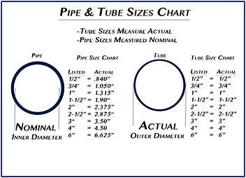 TubePipe Chart.jpg