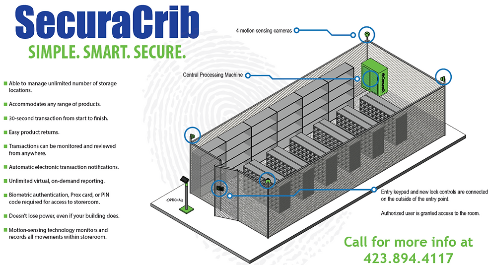 SecuraCrib Page.PNG