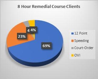 8 hour Chart.jpg
