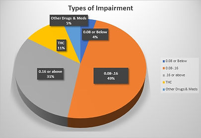 Types of Impairment.jpg