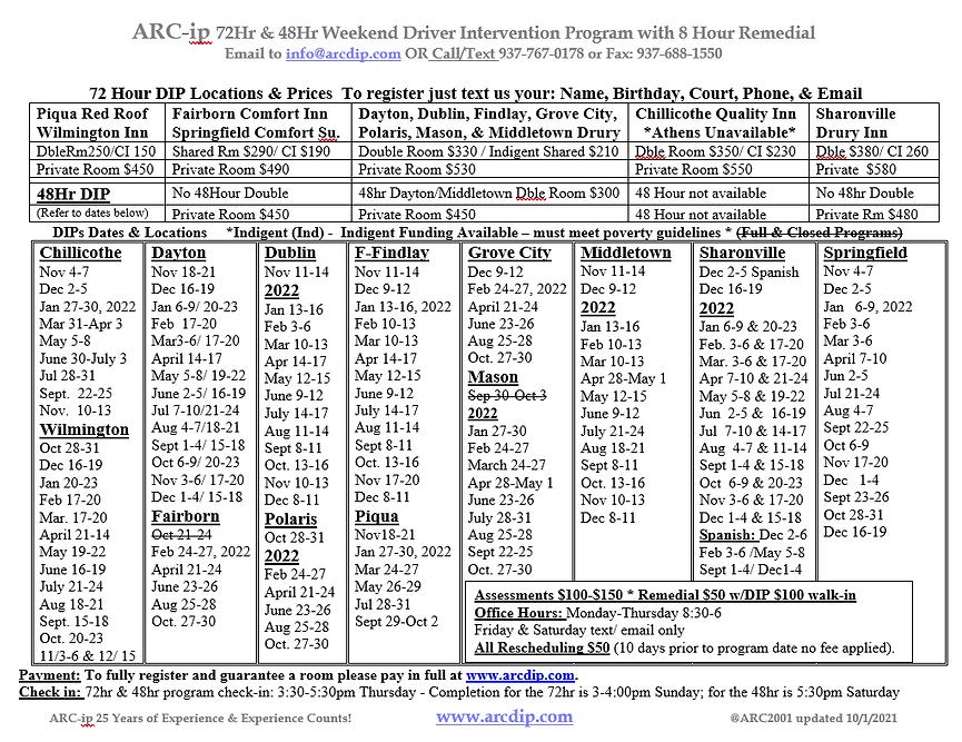 20211001 ARC DIP Program dates.png