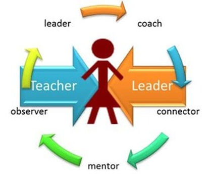 teacher-leader-1.jpg
