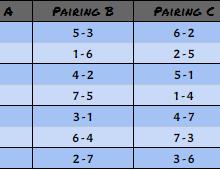 King's League Schedule & Playoffs