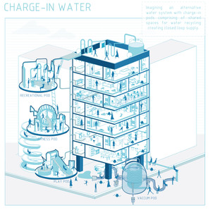 Charge-In Water