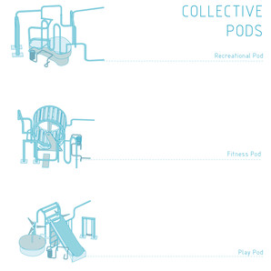 Collective Pods