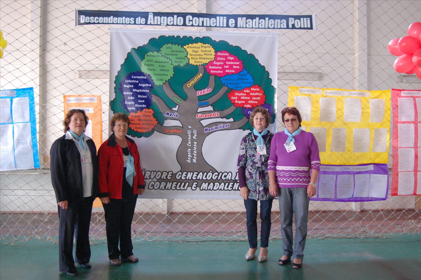 2º Encontro Família Cornelli - 11.10.2009 (19)_0