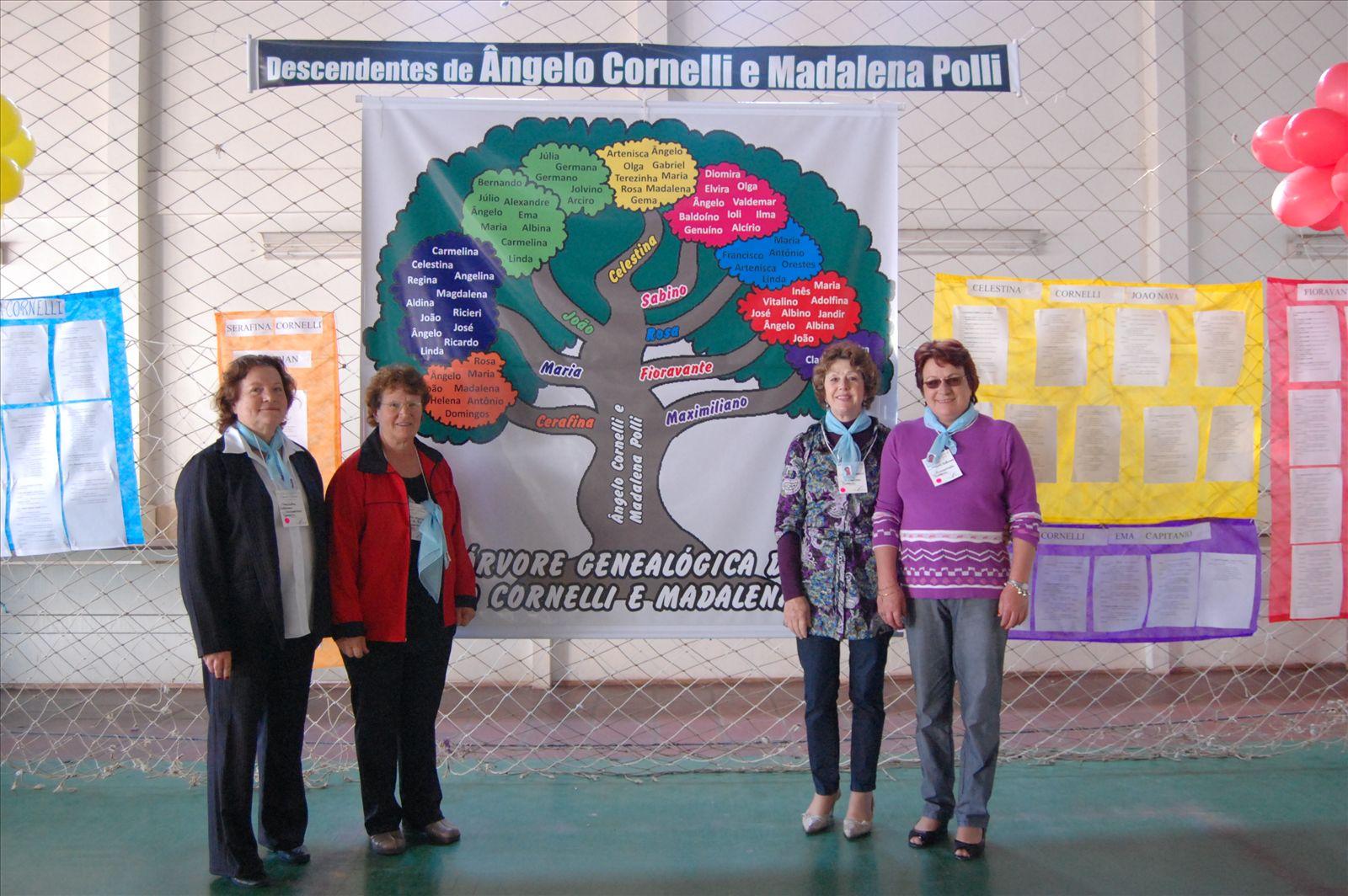 2º Encontro Família Cornelli - 11.10.2009 (18)_0