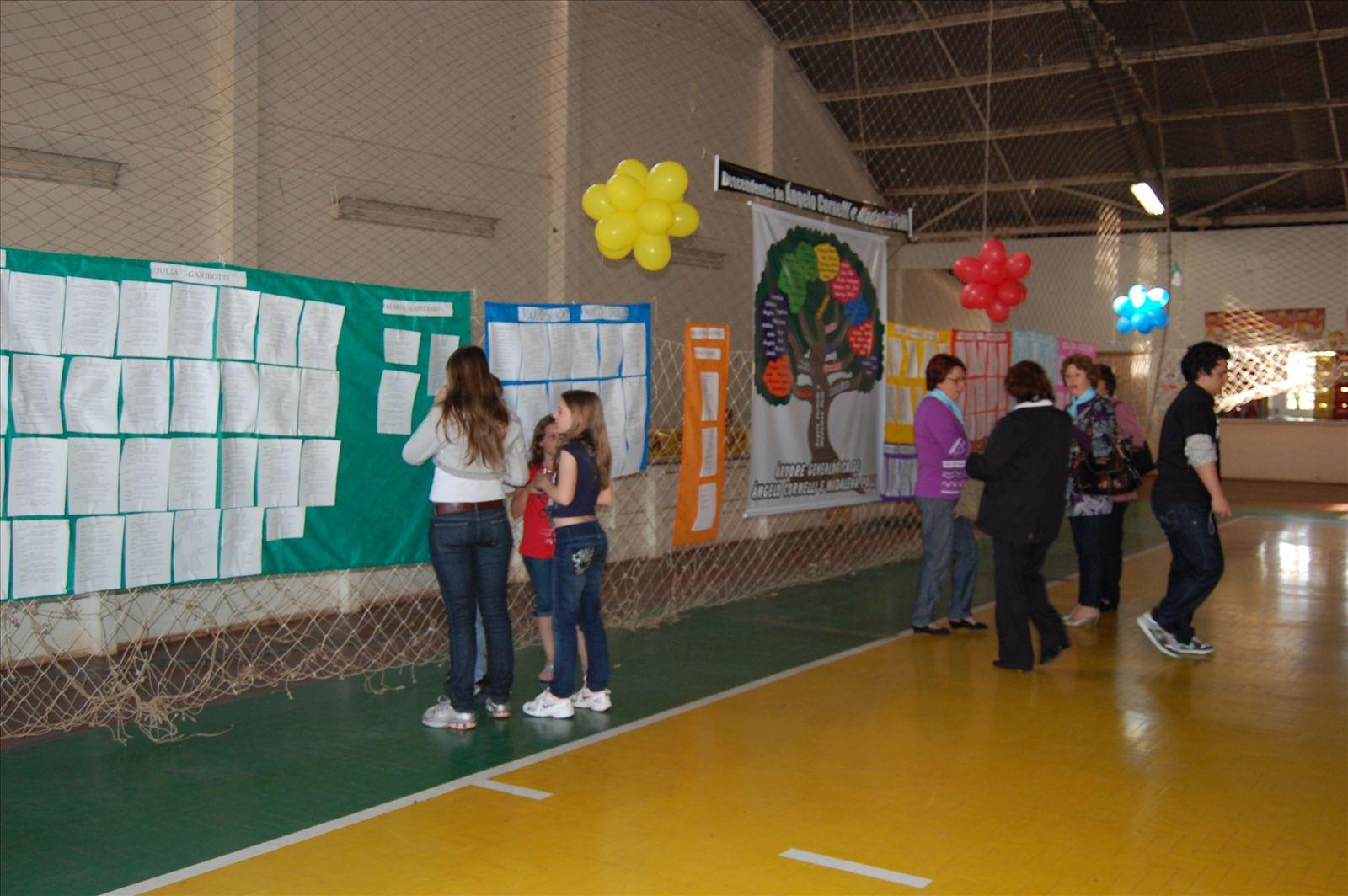 2º Encontro Família Cornelli - 11.10.2009 (6)_0