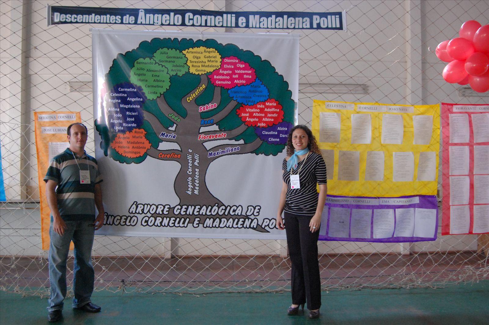 2º Encontro Família Cornelli - 11.10.2009 (17)_0