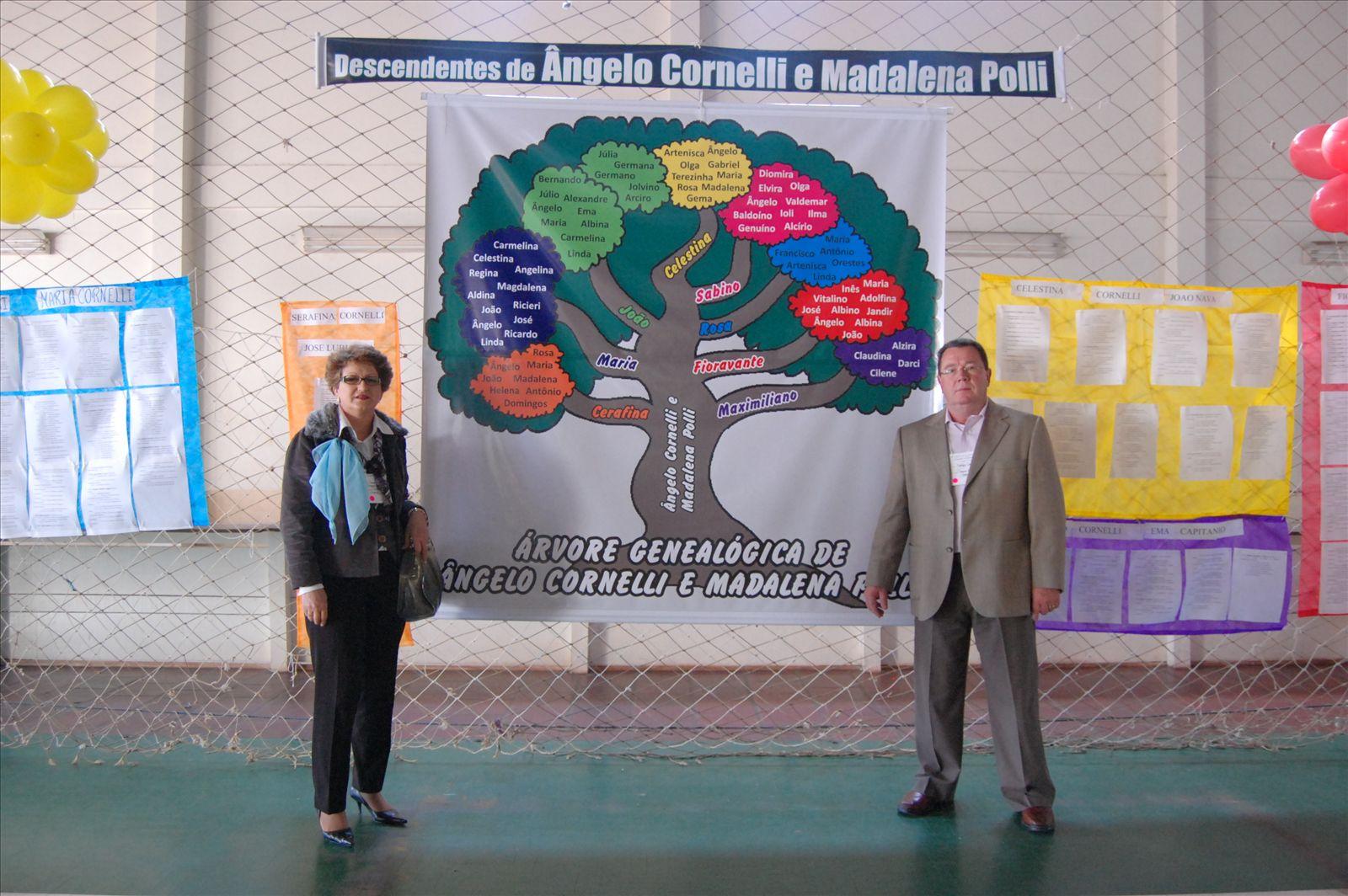 2º Encontro Família Cornelli - 11.10.2009 (15)_0