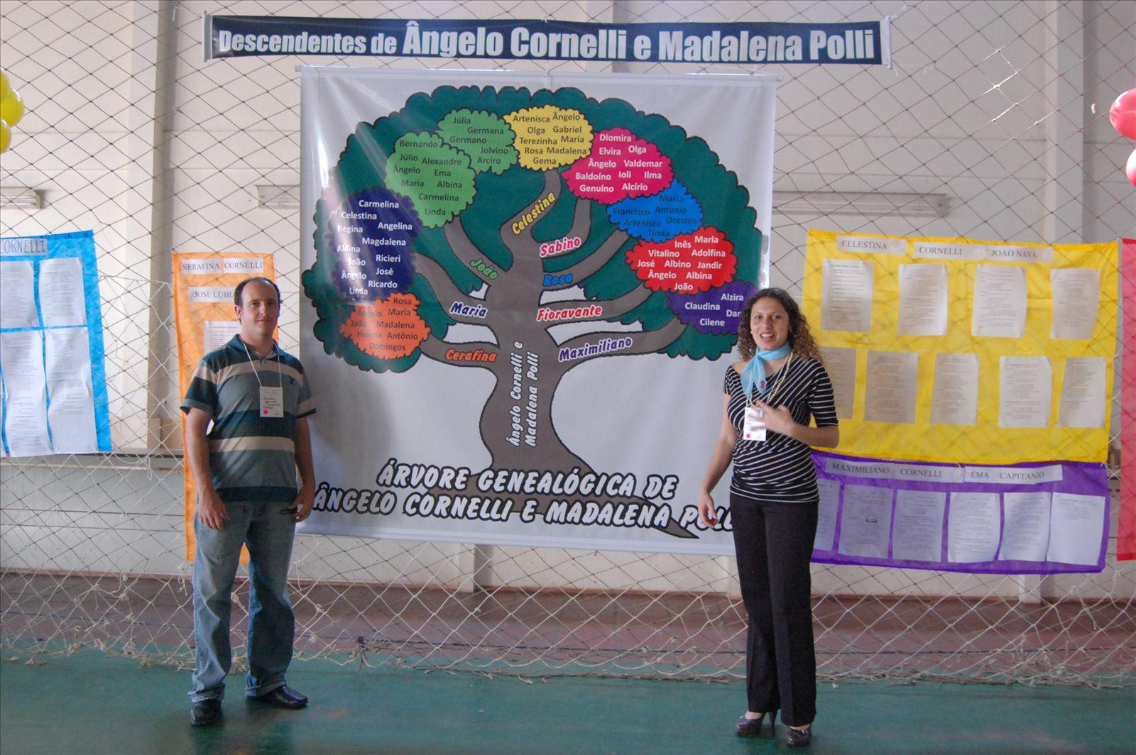 2º Encontro Família Cornelli - 11.10.2009 (16)_0