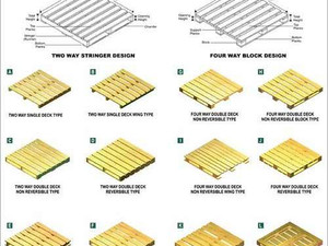 The Different Types of Wood Pallets
