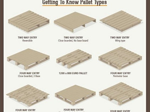 The Various Types of Wooden Pallets