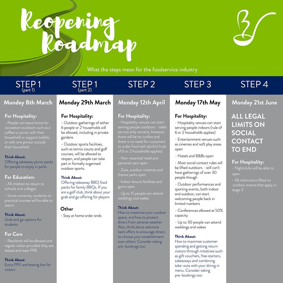 Reopening Roadmap copy.jpg