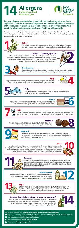 14 Allergens (Food standard agency): Foodservice UK