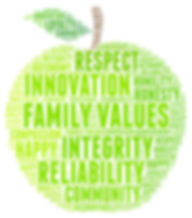 Family Values Apple.jpeg