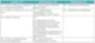 classification TNM cancer cavité buccale