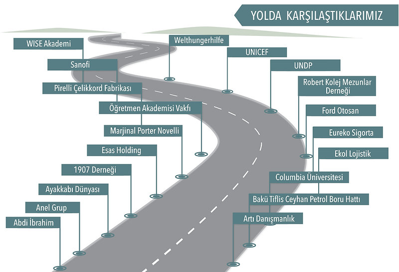 YOL REFERANSLAR 2020-01.jpg