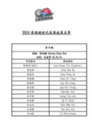 2019 香港健球代表隊成員名單_Page_1.png