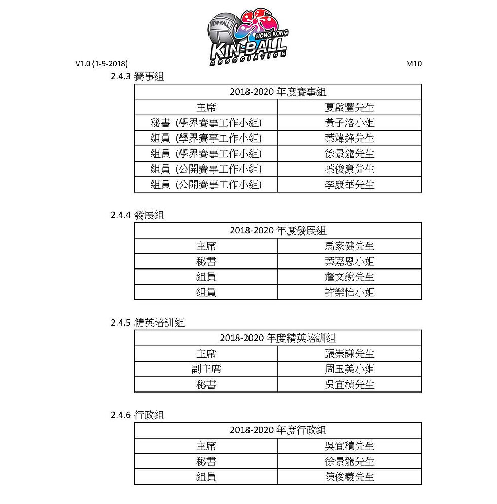 M10 香港健球總會架構及管理人員名單 V1.0_Page_3.jpg