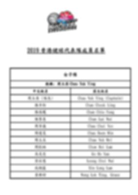 2019 香港健球代表隊成員名單_Page_2.png