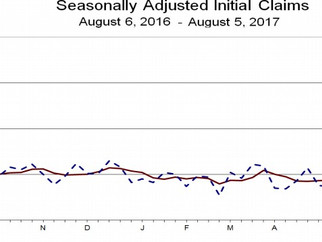 Initial Unemployment Claims W/E 8/5