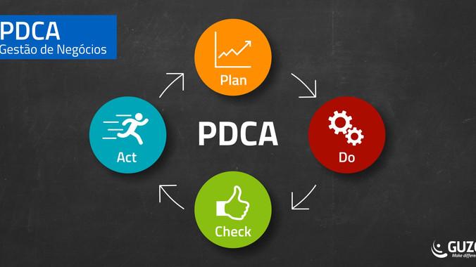 Artigo #06 - PDCA - Gestão de Negócios
