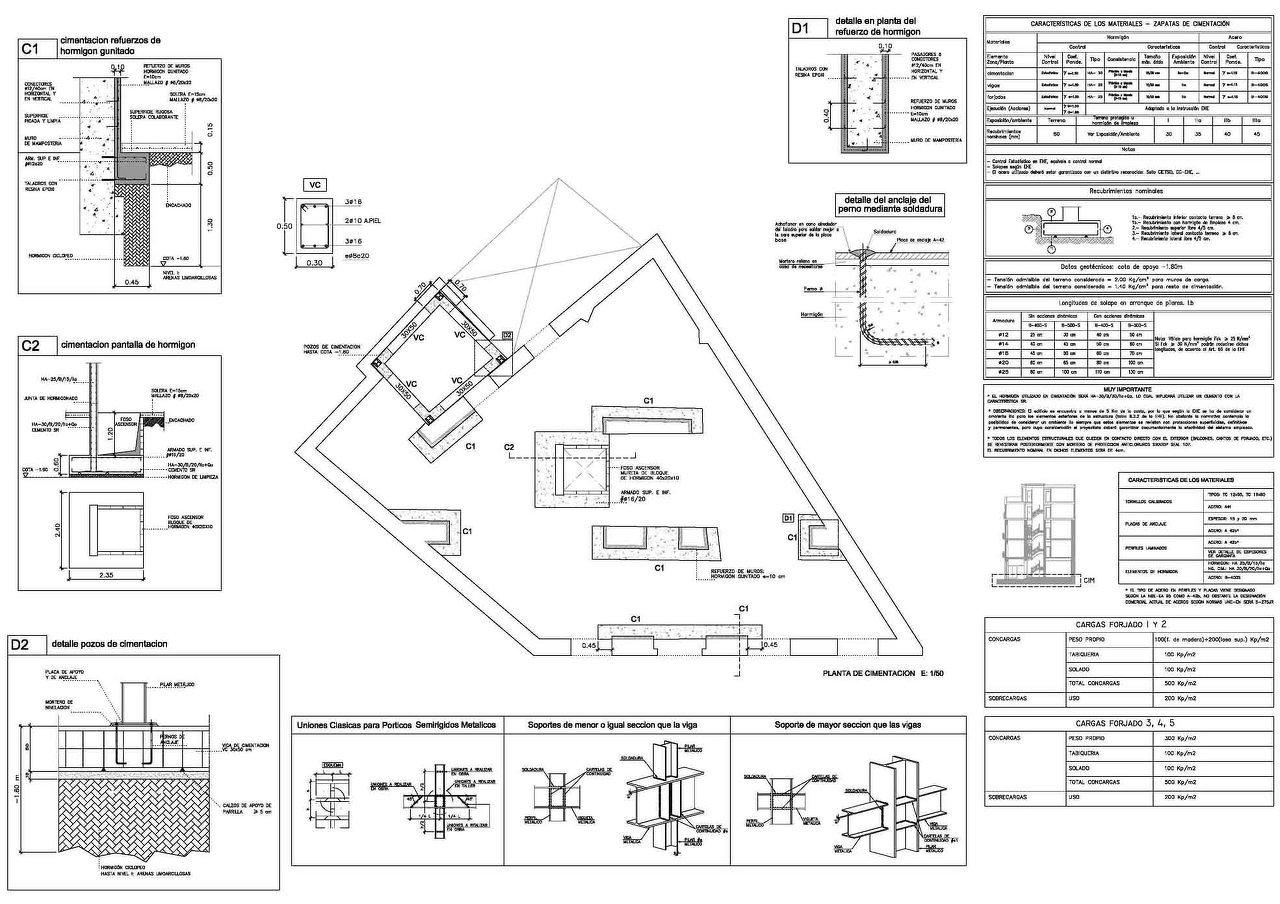 Planos Model (2)