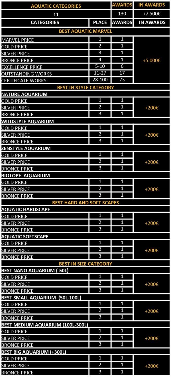 CATEGORIES&AWARDS-AQUATIC (black).png