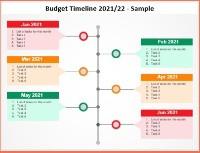 Budget Timeline Template