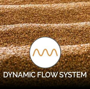 Systém pohyblivej piesočnej vlny