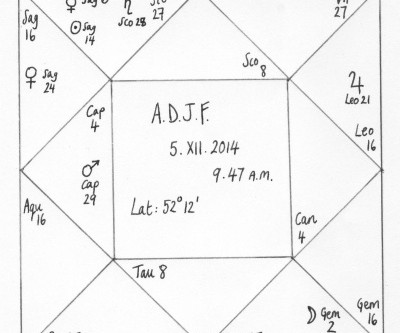 Masculine Mars? Planetary degrees in medieval astrology