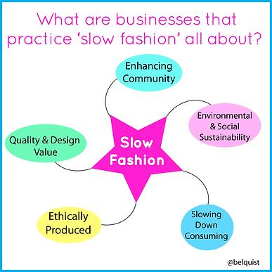 Slow Fashion.png