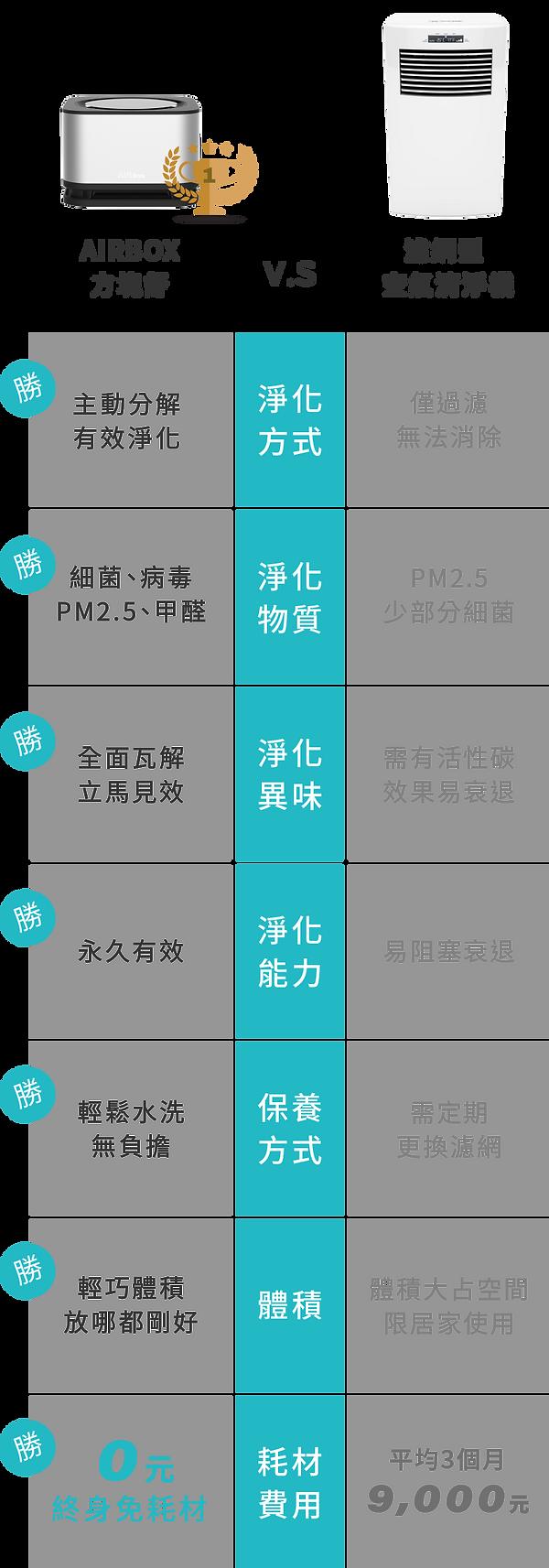 v1_比較表.png