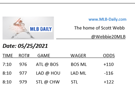 MY WAGERS FOR 05/25