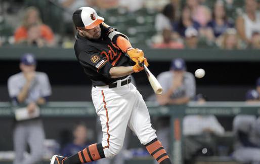 2020 Baltimore Orioles Season Preview